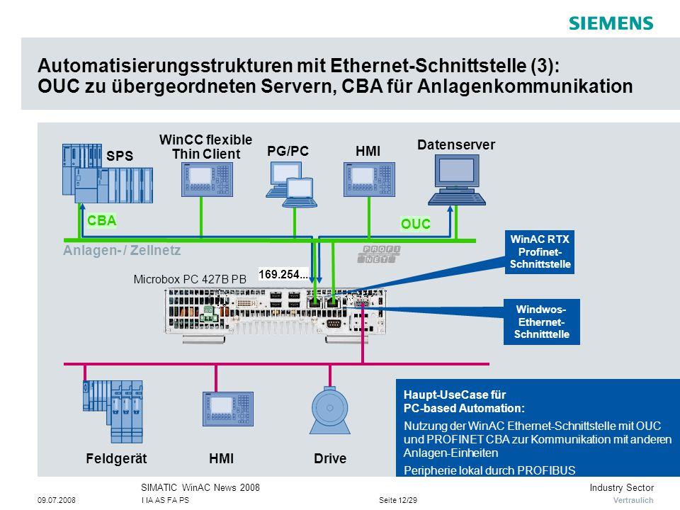 Vertraulich Industry SectorSIMATIC WinAC News 2008 09.07.2008I IA AS FA PSSeite 12/29 HMI FeldgerätDrive Automatisierungsstrukturen mit Ethernet-Schni