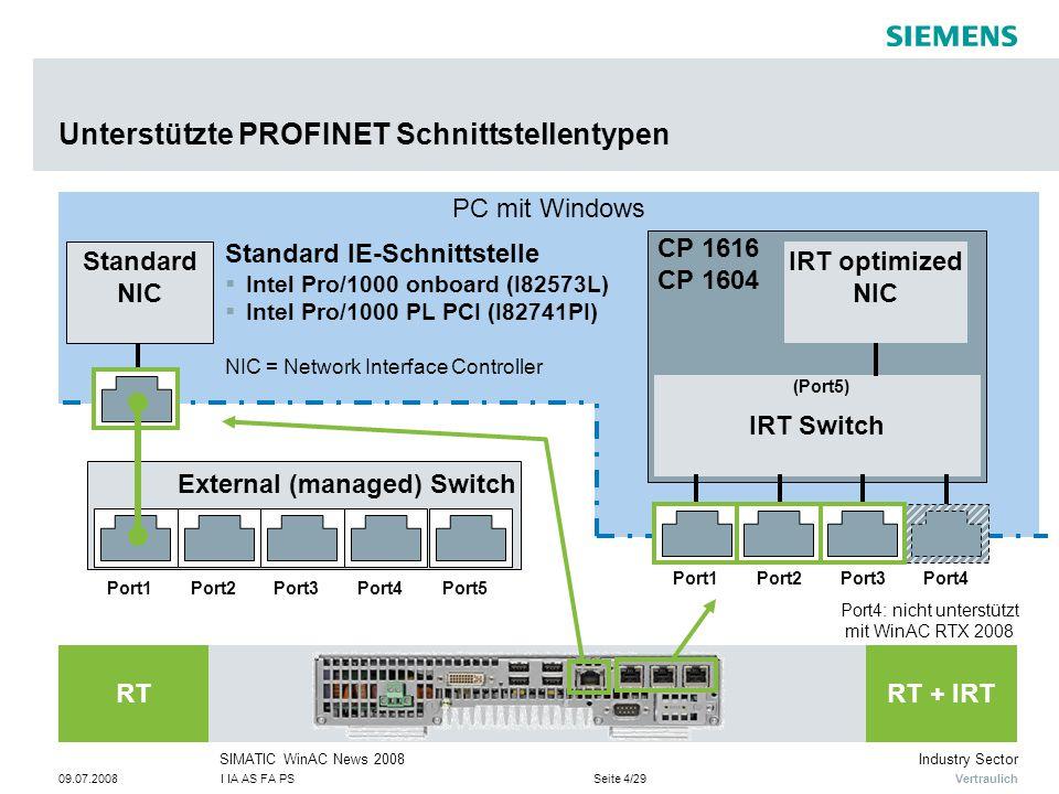 Vertraulich Industry SectorSIMATIC WinAC News 2008 09.07.2008I IA AS FA PSSeite 4/29 PC mit Windows RTRT + IRT Unterstützte PROFINET Schnittstellentypen Standard NIC External (managed) Switch Standard IE-Schnittstelle  Intel Pro/1000 onboard (I82573L)  Intel Pro/1000 PL PCI (I82741PI) NIC = Network Interface Controller Port1Port2Port3Port4Port5 Port4: nicht unterstützt mit WinAC RTX 2008 IRT optimized NIC IRT Switch Port1Port2Port3Port4 (Port5) CP 1616 CP 1604