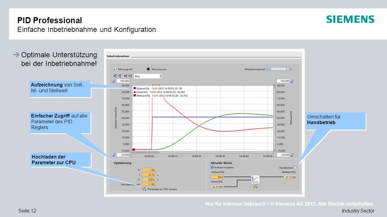 Nur für internen Gebrauch / © Siemens AG 2012. Alle Rechte vorbehalten. Industry SectorSeite 12 PID Professional Einfache Inbetriebnahme und Konfigura
