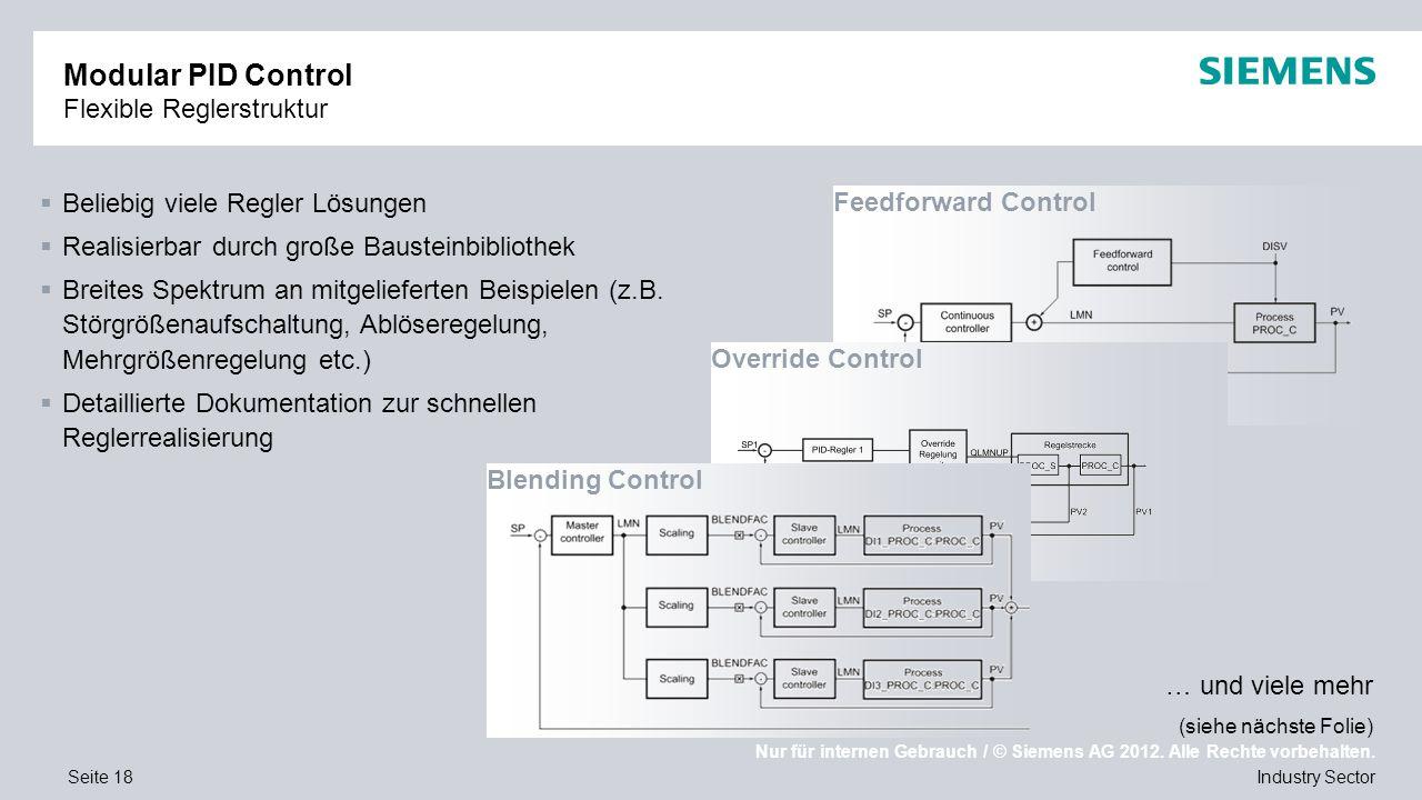 Nur für internen Gebrauch / © Siemens AG 2012. Alle Rechte vorbehalten. Industry SectorSeite 18 Feedforward Control Modular PID Control Flexible Regle