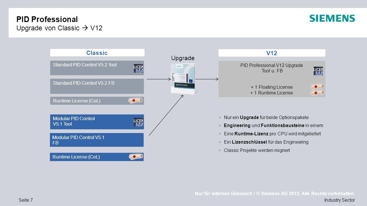 Nur für internen Gebrauch / © Siemens AG 2012. Alle Rechte vorbehalten. Industry SectorSeite 7 PID Professional Upgrade von Classic  V12 Standard PID
