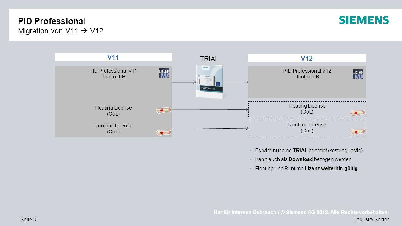 Nur für internen Gebrauch / © Siemens AG 2012. Alle Rechte vorbehalten. Industry SectorSeite 8 PID Professional Migration von V11  V12 PID Profession