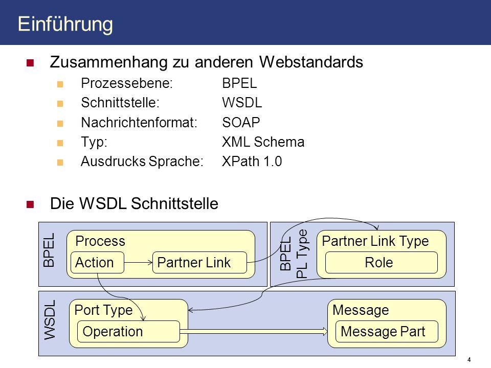 4 Einführung Zusammenhang zu anderen Webstandards Prozessebene:BPEL Schnittstelle:WSDL Nachrichtenformat:SOAP Typ:XML Schema Ausdrucks Sprache:XPath 1.0 Die WSDL Schnittstelle BPEL PL Type WSDL Message Message Part Process ActionPartner Link Port Type Operation Partner Link Type Role BPEL