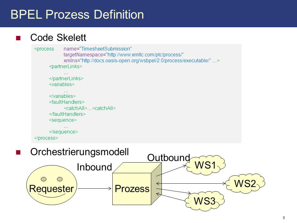 16 Ist-Zustand Modellierungstool Simple Programmblöcke: if flow forEach Simple und komplexe Variablen DWDL -> EDWDL -> BPEL Human Task Web Service Tasks erstellen und Nutzern zuweisen Tasks löschen Tasks auslesen und verändern Alle Tasks auflisten Alle einem Tenant zugehörigen Tasks auflisten