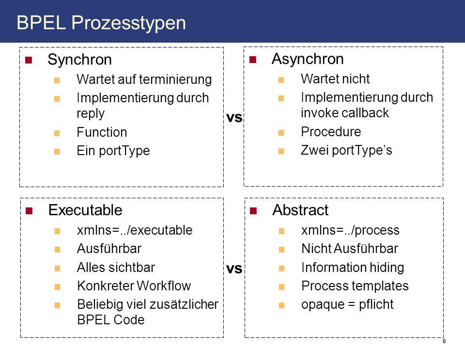 6 BPEL Prozesstypen Asynchron Wartet nicht Implementierung durch invoke callback Procedure Zwei portType's Executable xmlns=../executable Ausführbar Alles sichtbar Konkreter Workflow Beliebig viel zusätzlicher BPEL Code Abstract xmlns=../process Nicht Ausführbar Information hiding Process templates opaque = pflicht Synchron Wartet auf terminierung Implementierung durch reply Function Ein portType vs