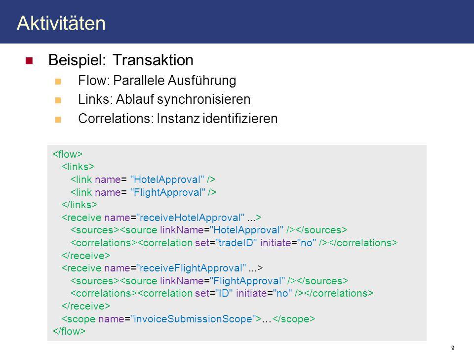 9 Aktivitäten Beispiel: Transaktion Flow: Parallele Ausführung Links: Ablauf synchronisieren Correlations: Instanz identifizieren …