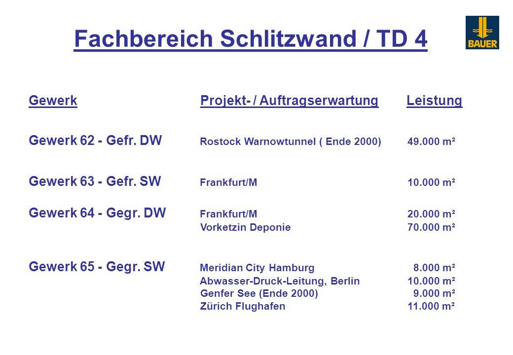 Gewerk 62 - Gefr. DW Rostock Warnowtunnel ( Ende 2000)49.000 m² Gewerk 63 - Gefr. SW Frankfurt/M10.000 m² Gewerk 64 - Gegr. DW Frankfurt/M 20.000 m² V