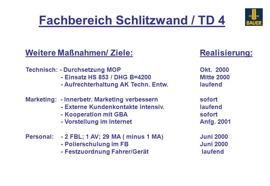 Weitere Maßnahmen/ Ziele:Realisierung: Technisch: - Durchsetzung MOPOkt. 2000 - Einsatz HS 853 / DHG B=4200Mitte 2000 - Aufrechterhaltung AK Techn. En
