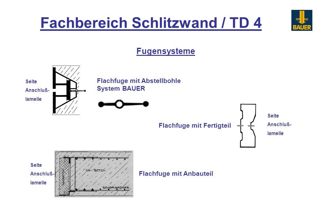 Fachbereich Schlitzwand / TD 4 Flachfuge mit Anbauteil Seite Anschluß- lamelle Seite Anschluß- lamelle Seite Anschluß- lamelle Flachfuge mit Abstellbo