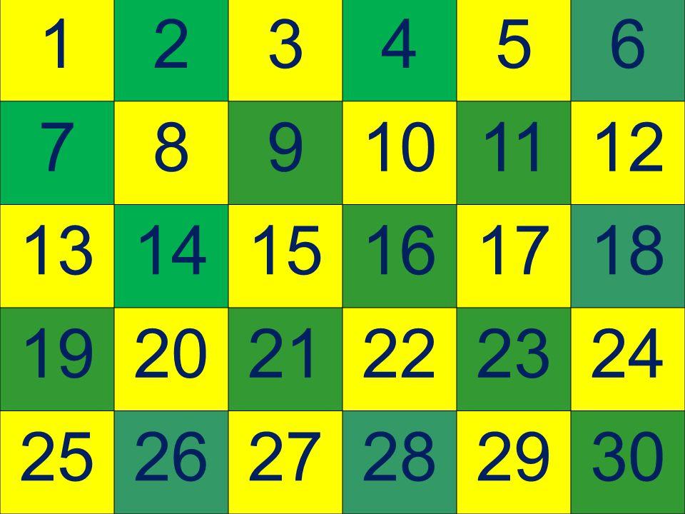 Test 1A 1) Schreibt die Nummern: i)fünfzehn ii)einundzwanzig iii)dreißig 2) Schreibt die Wörter: i)20 ii)15 iii)27 3) Ordnet die Nummern: i) zweiundzwanzig, zwanzig, einundzwanzig, ii)dreißig, zwanzig, fünfundzwanzig iii)sechs, neun, drei iv)zwanzig, dreißig, zehn 4) Welche Nummer fehlt?: i)neunzehn, ……, einundzwanzig ii) achtundzwanzig, neunundzwanzig, …..
