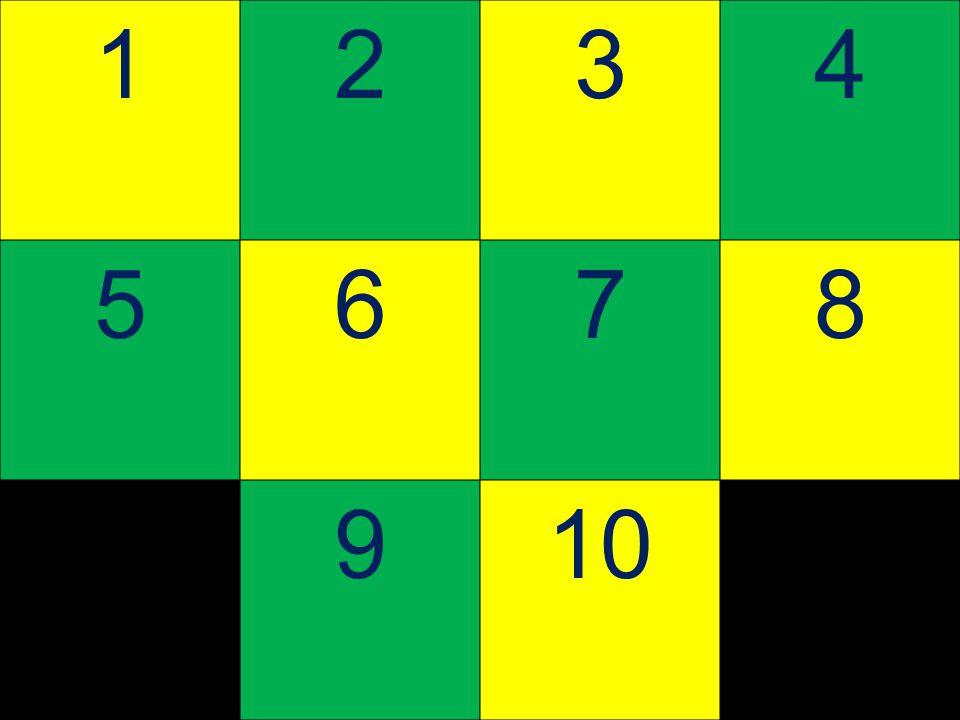 Test 1C 1) Schreibt die Nummern: i)sieben ii)neun iii)drei 2) Schreibt die Wörter: i)2 ii)10 iii)5 3) Ordnet die Nummern: i)drei, eins, zwei ii)sechs, zehn, acht iii)sechs, neun, drei iv)fünf, drei, sieben 4) Welche Nummer fehlt?: i)eins, ………., drei ii) zehn, neun, ……… iii) ………, fünf, vier 5) Welche Nummer fehlt?: i)zwei, ……….., sechs ii)drei, fünf, ……….