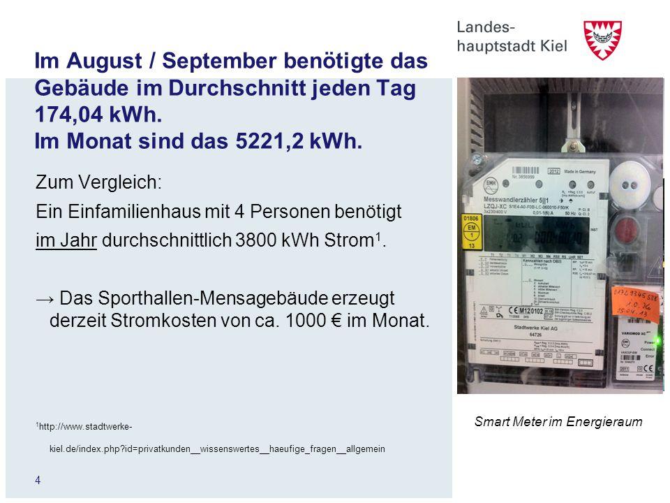 Im August / September benötigte das Gebäude im Durchschnitt jeden Tag 174,04 kWh. Im Monat sind das 5221,2 kWh. Zum Vergleich: Ein Einfamilienhaus mit