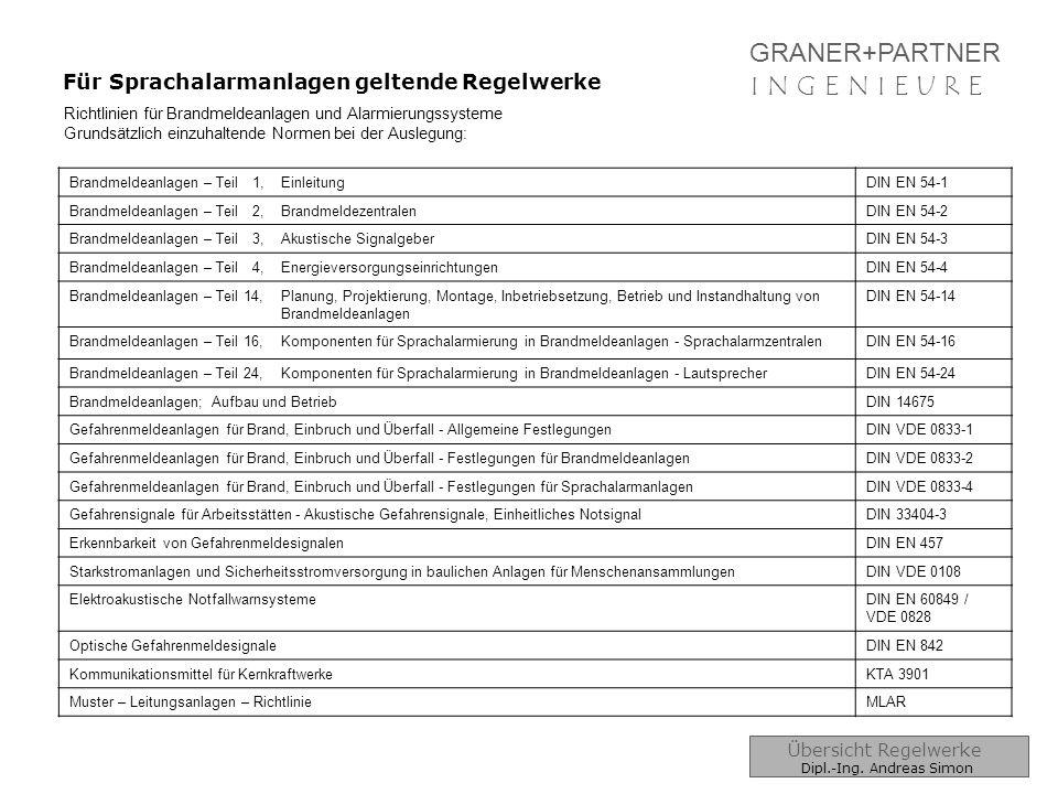 GRANER+PARTNER I N G E N I E U R EI N G E N I E U R E Für Sprachalarmanlagen geltende Regelwerke Übersicht Regelwerke Dipl.-Ing. Andreas Simon Richtli