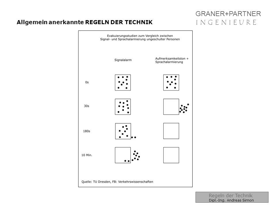 GRANER+PARTNER I N G E N I E U R EI N G E N I E U R E NORMEN für SAA (ENS) Überblick EN 60849  System beschreibend und definierend DIN VDE 0833-4  Anlage in der Planung und Anwendung EN 54-16 und EN 54-24  Produkt beschreibend und definierend (M)Lar  (Muster) Leitungsanlagen-Richtlinie Überblick Normen SAA Dipl.-Ing.