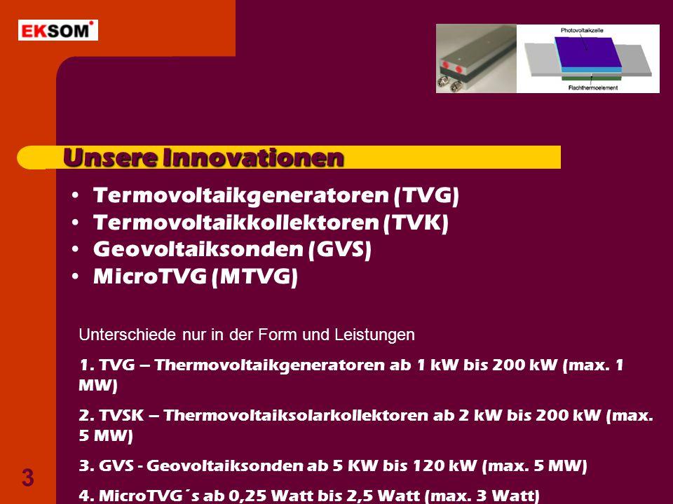 3 Termovoltaikgeneratoren (TVG) Termovoltaikkollektoren (TVK) Geovoltaiksonden (GVS) MicroTVG (MTVG) Unsere Innovationen Unterschiede nur in der Form