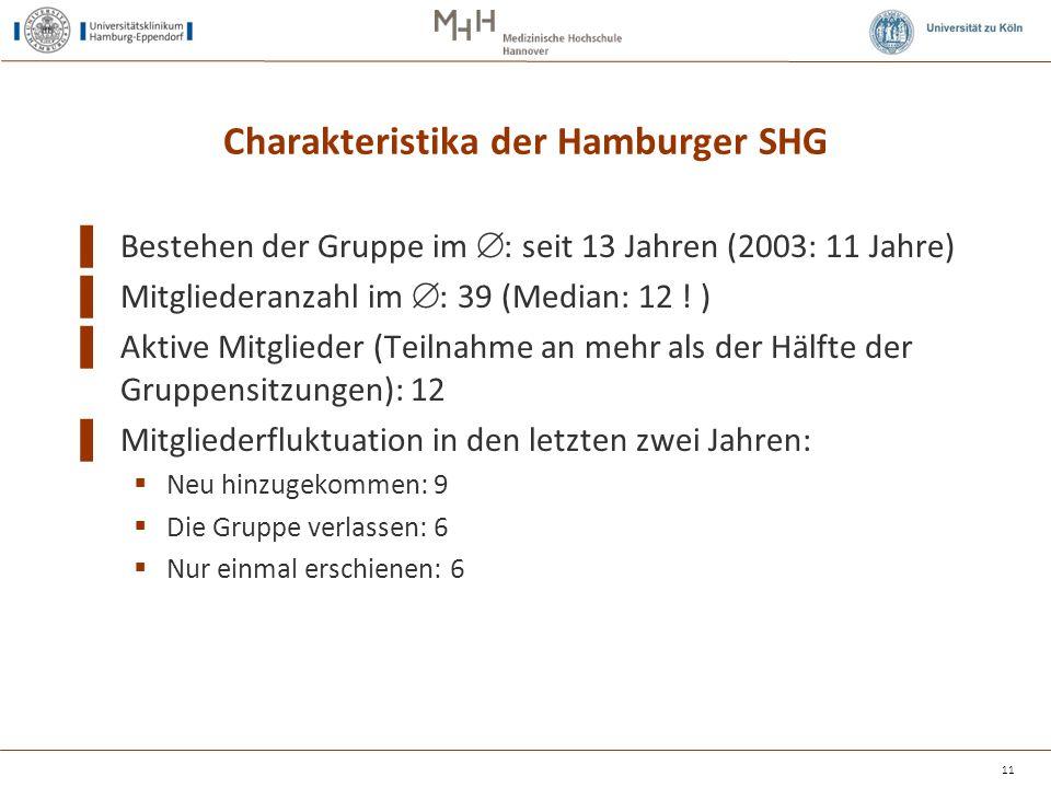 Charakteristika der Hamburger SHG ▌ Bestehen der Gruppe im  : seit 13 Jahren (2003: 11 Jahre) ▌ Mitgliederanzahl im  : 39 (Median: 12 ! ) ▌ Aktive M