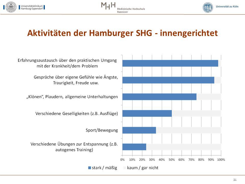 Aktivitäten der Hamburger SHG - innengerichtet 21