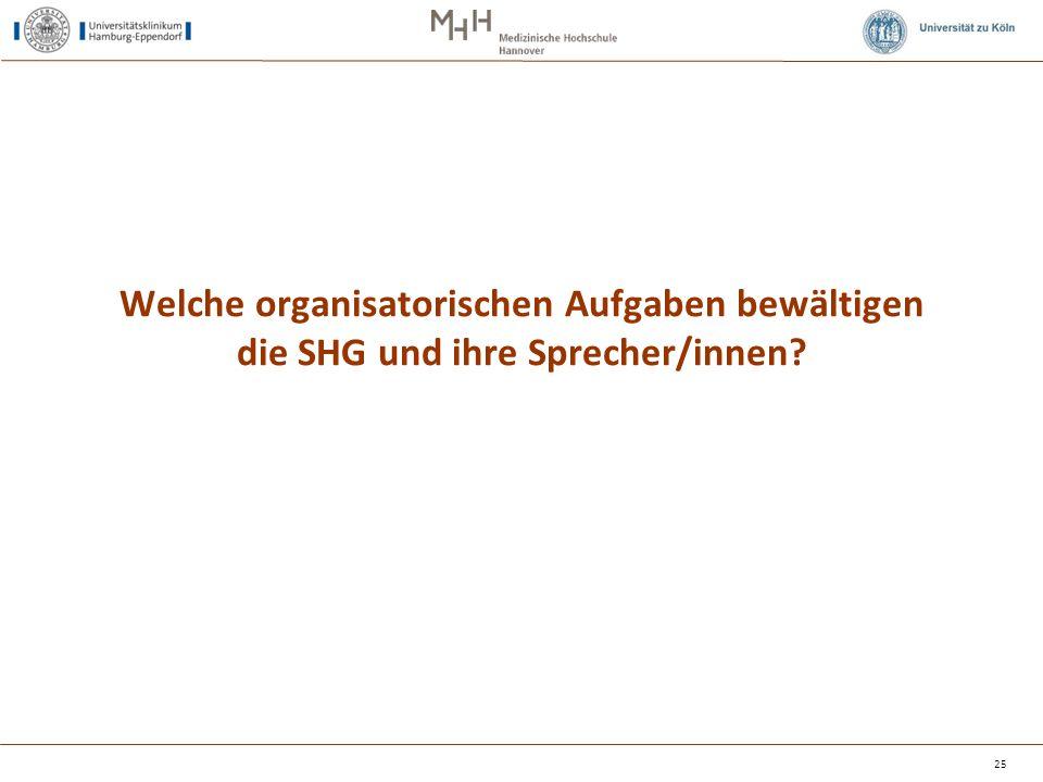 Welche organisatorischen Aufgaben bewältigen die SHG und ihre Sprecher/innen? 25