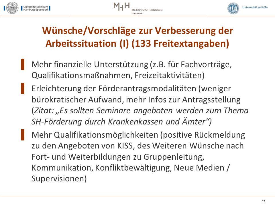 Wünsche/Vorschläge zur Verbesserung der Arbeitssituation (I) (133 Freitextangaben) ▌ Mehr finanzielle Unterstützung (z.B. für Fachvorträge, Qualifikat