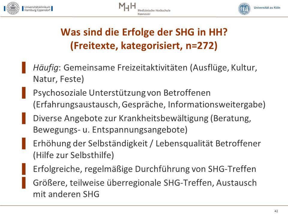 Was sind die Erfolge der SHG in HH? (Freitexte, kategorisiert, n=272) ▌ Häufig: Gemeinsame Freizeitaktivitäten (Ausflüge, Kultur, Natur, Feste) ▌ Psyc