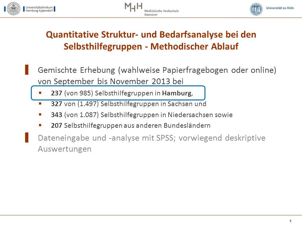 Überblick: Ergebnisse der Hamburger SHILD- Selbsthilfegruppensprecher/innen-Befragung 2013 ▌ Wie sieht die Selbsthilfegruppenlandschaft in Hamburg aus.