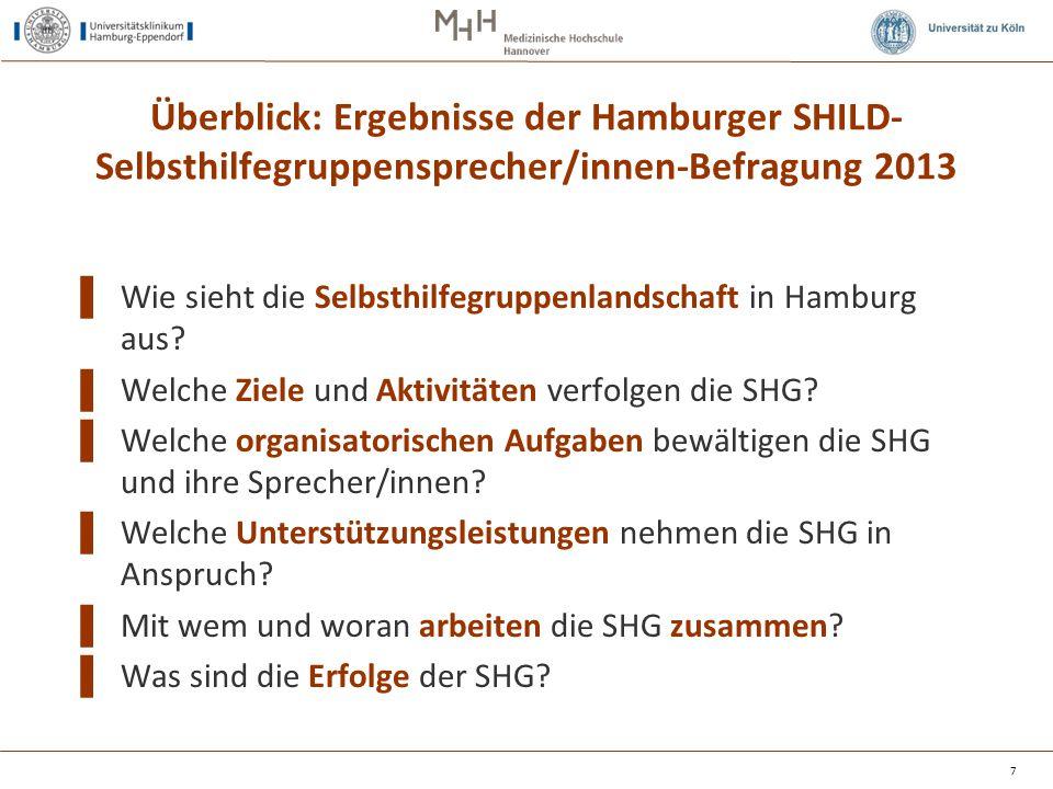 Überblick: Ergebnisse der Hamburger SHILD- Selbsthilfegruppensprecher/innen-Befragung 2013 ▌ Wie sieht die Selbsthilfegruppenlandschaft in Hamburg aus