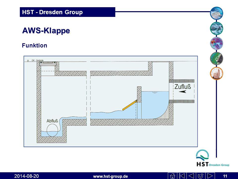 www.hst-group.de HST - Dresden Group AWS-Klappe 11 2014-08-20 Funktion