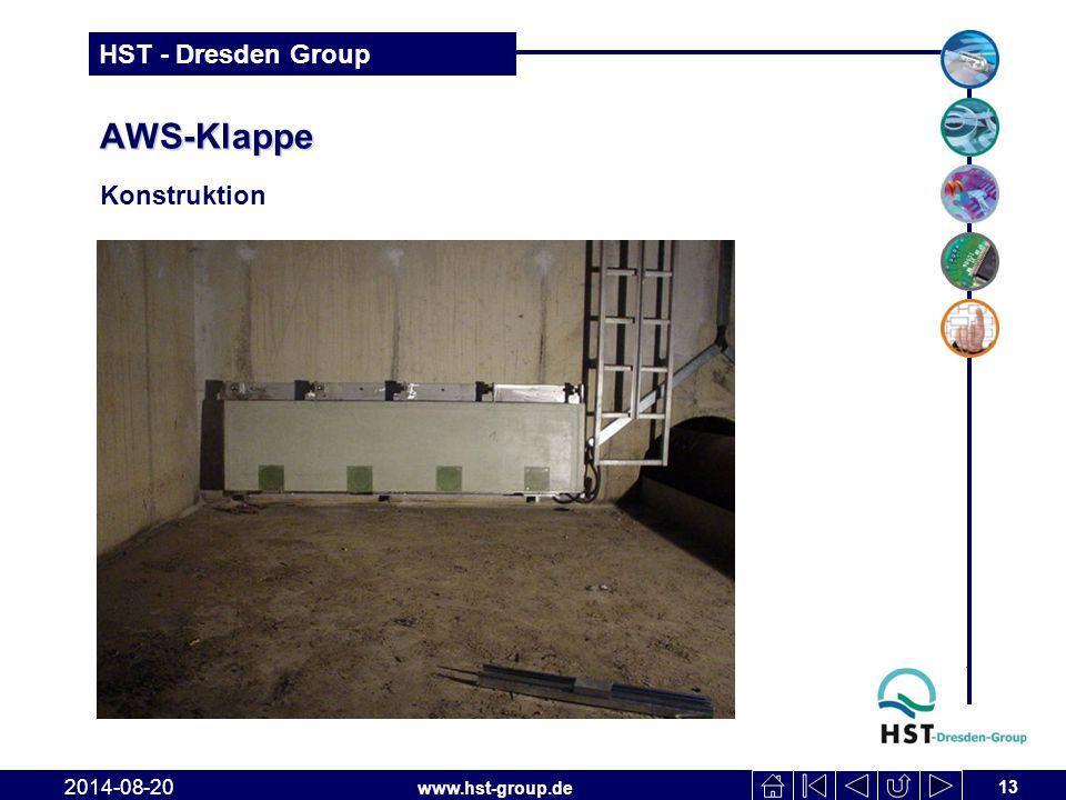 www.hst-group.de HST - Dresden Group AWS-Klappe Konstruktion 13 2014-08-20