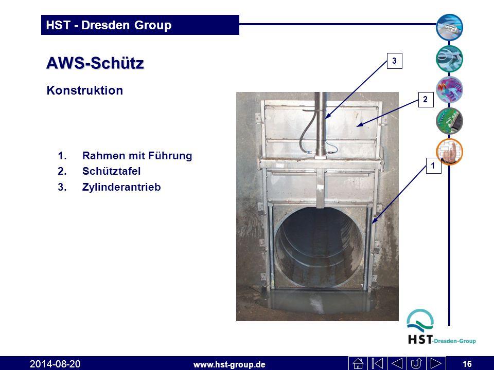 www.hst-group.de HST - Dresden Group AWS-Schütz Konstruktion 16 2014-08-20 1.Rahmen mit Führung 2.Schütztafel 3.Zylinderantrieb 1 3 2