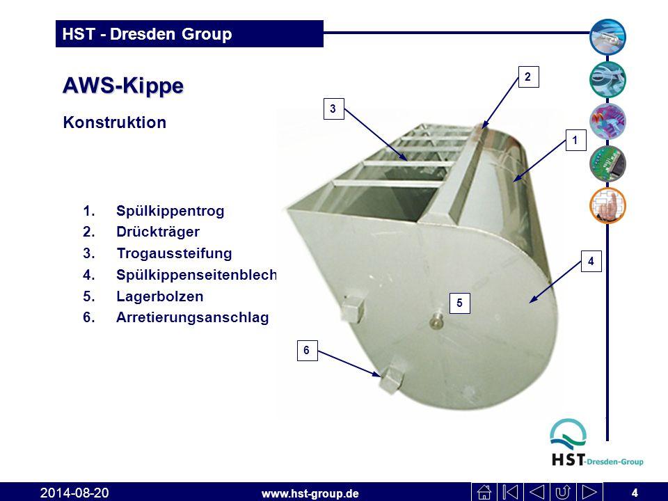 www.hst-group.de HST - Dresden Group AWS-Kippe Konstruktion 4 2014-08-20 1.Spülkippentrog 2.Drückträger 3.Trogaussteifung 4.Spülkippenseitenblech 5.Lagerbolzen 6.Arretierungsanschlag 5 6 2 1 3 4