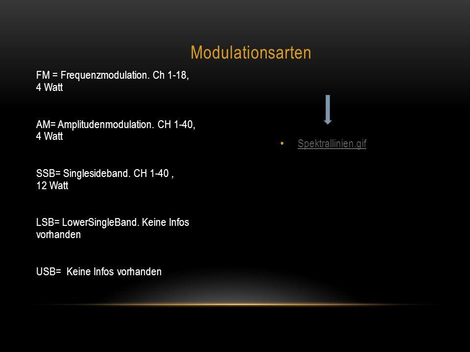 Modulationsarten FM = Frequenzmodulation. Ch 1-18, 4 Watt AM= Amplitudenmodulation. CH 1-40, 4 Watt SSB= Singlesideband. CH 1-40, 12 Watt LSB= LowerSi