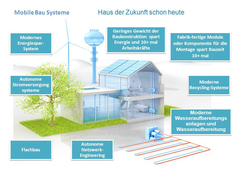 Die Mobile-Bau-Systeme sind eine Synthese aus modernsten Materialien und Technologien Passivhaus + Aktive Haus + Smart Home + Moderne Technologie der industriellen Produktion und Konstruktion Mobile Bau Systeme MBS höhere Lebensqualität zu einem erschwinglichen Preis