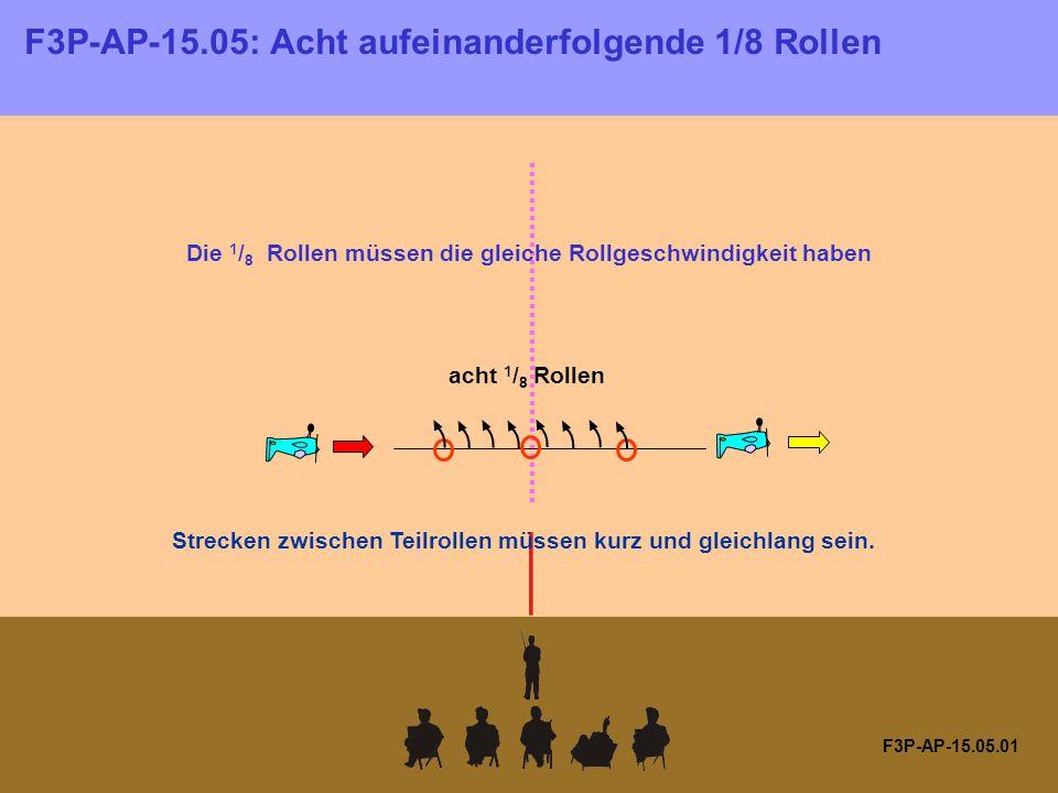 F3P-AP-15.05.01 F3P-AP-15.05: Acht aufeinanderfolgende 1/8 Rollen acht 1 / 8 Rollen Die 1 / 8 Rollen müssen die gleiche Rollgeschwindigkeit haben Strecken zwischen Teilrollen müssen kurz und gleichlang sein.
