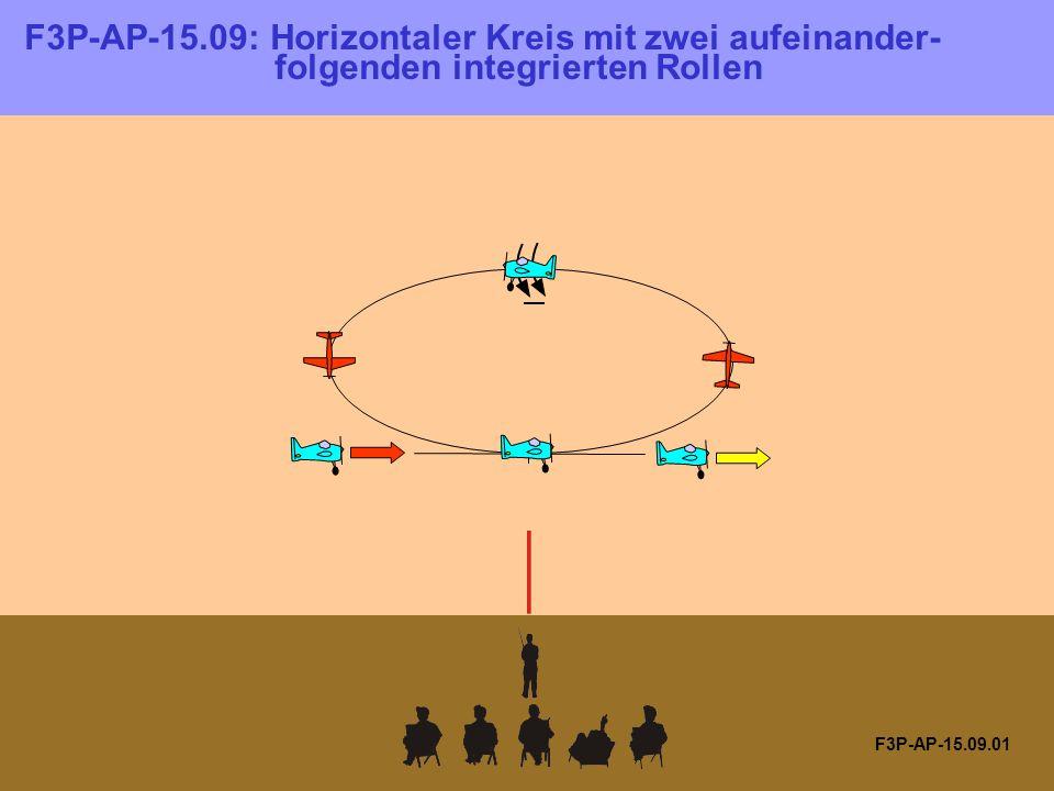F3P-AP-15.09.01 F3P-AP-15.09: Horizontaler Kreis mit zwei aufeinander- folgenden integrierten Rollen
