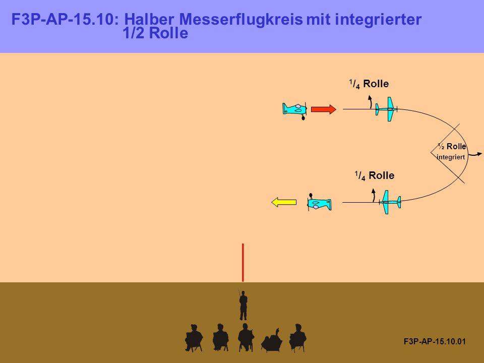 F3P-AP-15.10.01 F3P-AP-15.10: Halber Messerflugkreis mit integrierter 1/2 Rolle 1 / 4 Rolle ½ Rolle integriert 1 / 4 Rolle