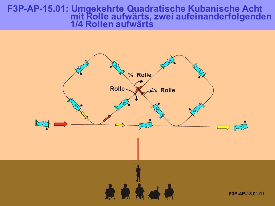 F3P-AP-15.07: Hoher Hut im Messerflug mit 3/4 Rolle aufwärts, 3/4 Rolle abwärts F3P-AP-15.07.01 ¾ Rolle ¼ Rolle ½ Rolle