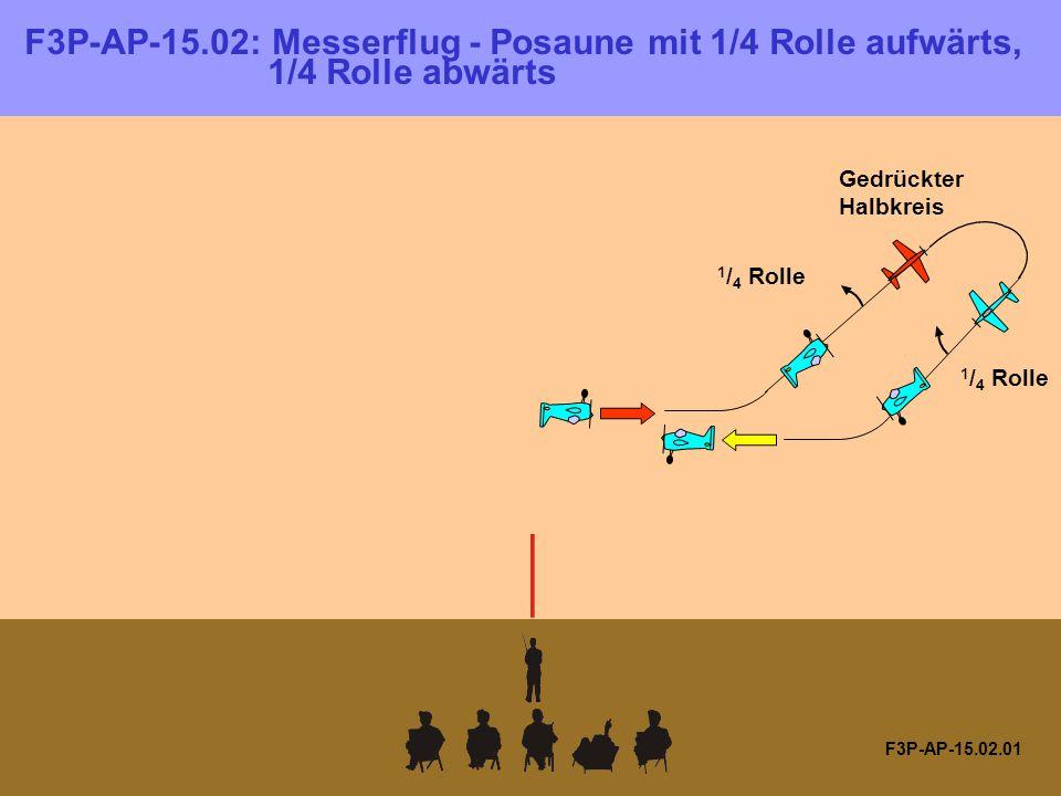 F3P-AP-15.02.01 Die Radien der 1 / 8 Loopings sind gleich.