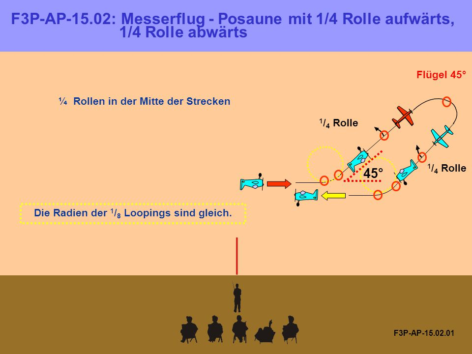 F3P-AP-15.03.01 F3P-AP 13.03: Looping mit zwei entgegengesetzten integrierten Rollen