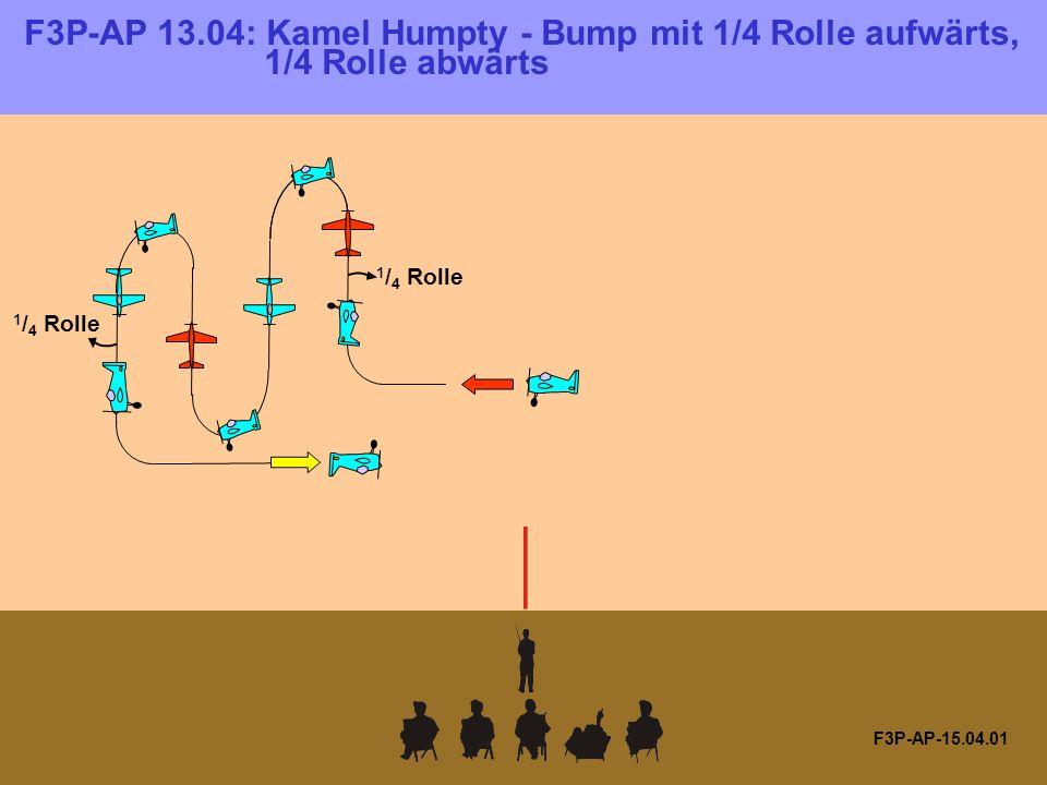 F3P-AP-15.04.02 1 / 4 Rolle Alle Radien sind gleich.