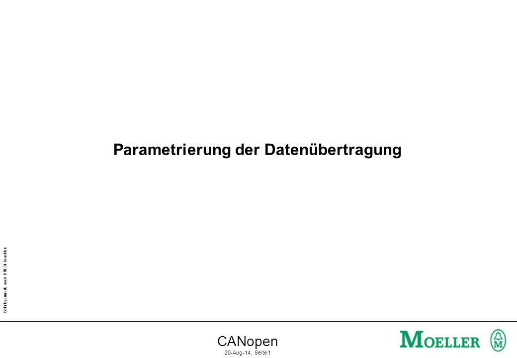 Schutzvermerk nach DIN 34 beachten CANopen 20-Aug-14, Seite 1 Parametrierung der Datenübertragung