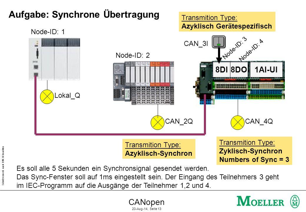 Schutzvermerk nach DIN 34 beachten CANopen 20-Aug-14, Seite 13 Aufgabe: Synchrone Übertragung 8DI8DO1AI-UI Node-ID: 1 Node-ID: 2 Node-ID: 3 Node-ID: 4