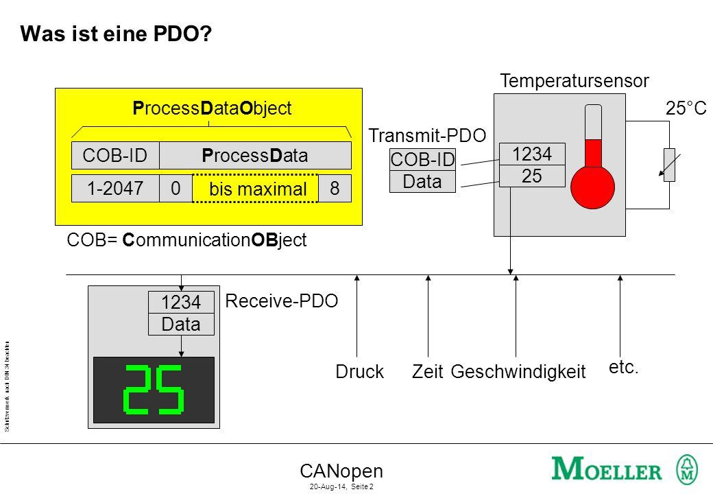 Schutzvermerk nach DIN 34 beachten CANopen 20-Aug-14, Seite 2 Was ist eine PDO? Temperatursensor COB-ID Data 1-204708 COB-IDProcessData bis maximal 12