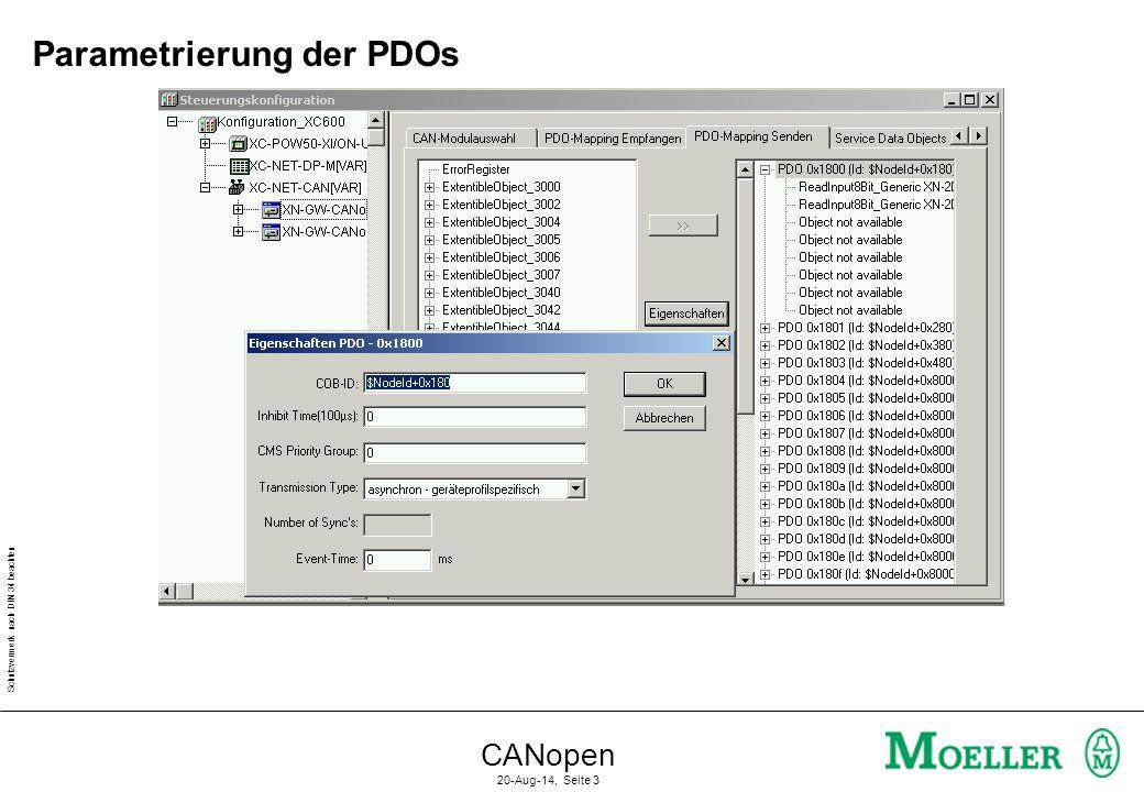 Schutzvermerk nach DIN 34 beachten CANopen 20-Aug-14, Seite 3 Parametrierung der PDOs