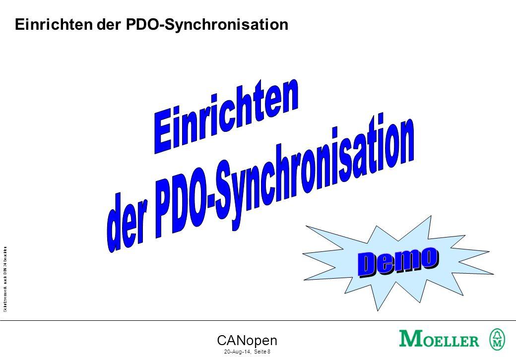Schutzvermerk nach DIN 34 beachten CANopen 20-Aug-14, Seite 9 Einrichten der PDO-Synchronisation Sync-Producer Sync-Consumer 1.