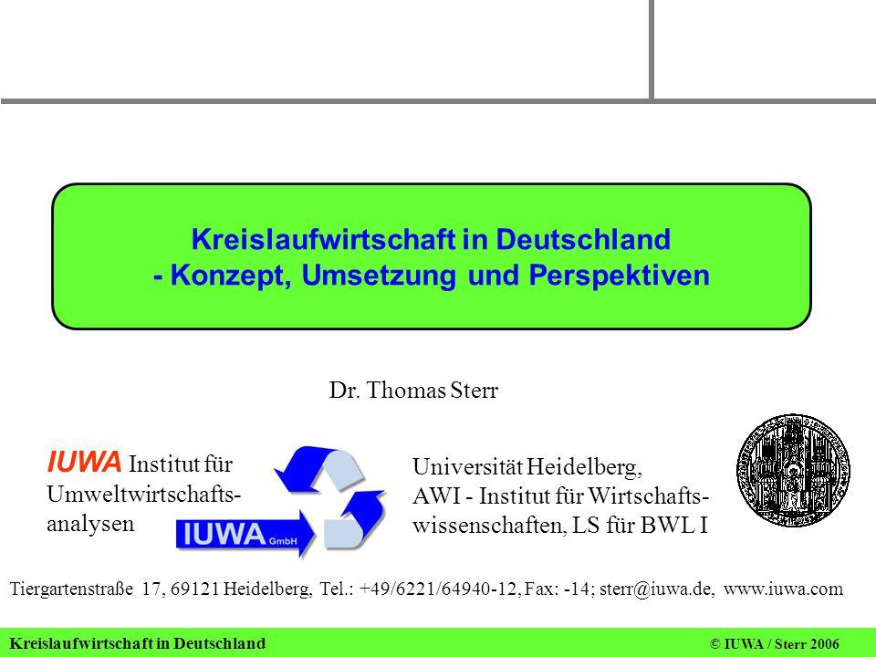 Kreislaufwirtschaft in Deutschland © IUWA / Sterr 2006 Tiergartenstraße 17, 69121 Heidelberg, Tel.: +49/6221/64940-12, Fax: -14; sterr@iuwa.de, www.iuwa.com Kreislaufwirtschaft in Deutschland - Konzept, Umsetzung und Perspektiven Universität Heidelberg, AWI - Institut für Wirtschafts- wissenschaften, LS für BWL I IUWA Institut für Umweltwirtschafts- analysen Dr.