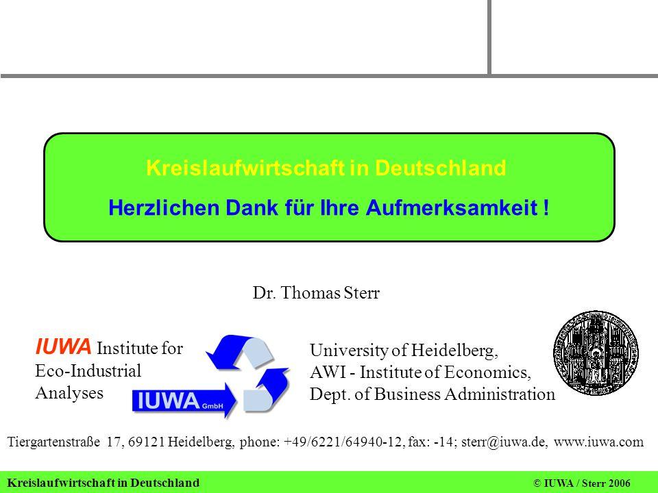Kreislaufwirtschaft in Deutschland © IUWA / Sterr 2006 Tiergartenstraße 17, 69121 Heidelberg, phone: +49/6221/64940-12, fax: -14; sterr@iuwa.de, www.iuwa.com Kreislaufwirtschaft in Deutschland Herzlichen Dank für Ihre Aufmerksamkeit .