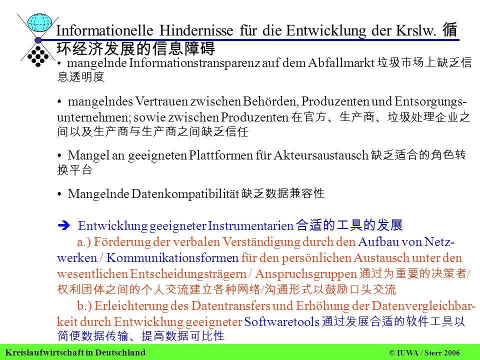 Kreislaufwirtschaft in Deutschland © IUWA / Sterr 2006 mangelnde Informationstransparenz auf dem Abfallmarkt 垃圾市场上缺乏信 息透明度 mangelndes Vertrauen zwischen Behörden, Produzenten und Entsorgungs- unternehmen; sowie zwischen Produzenten 在官方、生产商、垃圾处理企业之 间以及生产商与生产商之间缺乏信任 Mangel an geeigneten Plattformen für Akteursaustausch 缺乏适合的角色转 换平台 Mangelnde Datenkompatibilität 缺乏数据兼容性  Entwicklung geeigneter Instrumentarien 合适的工具的发展 a.) Förderung der verbalen Verständigung durch den Aufbau von Netz- werken / Kommunikationsformen für den persönlichen Austausch unter den wesentlichen Entscheidungsträgern / Anspruchsgruppen 通过为重要的决策者 / 权利团体之间的个人交流建立各种网络 / 沟通形式以鼓励口头交流 b.) Erleichterung des Datentransfers und Erhöhung der Datenvergleichbar- keit durch Entwicklung geeigneter Softwaretools 通过发展合适的软件工具以 简便数据传输、提高数据可比性 Informationelle Hindernisse für die Entwicklung der Krslw.