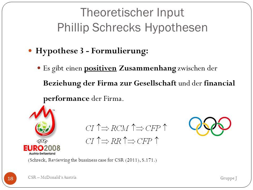 Theoretischer Input Phillip Schrecks Hypothesen Gruppe J CSR – McDonald's Austria 18 Hypothese 3 - Formulierung: Es gibt einen positiven Zusammenhang zwischen der Beziehung der Firma zur Gesellschaft und der financial performance der Firma.