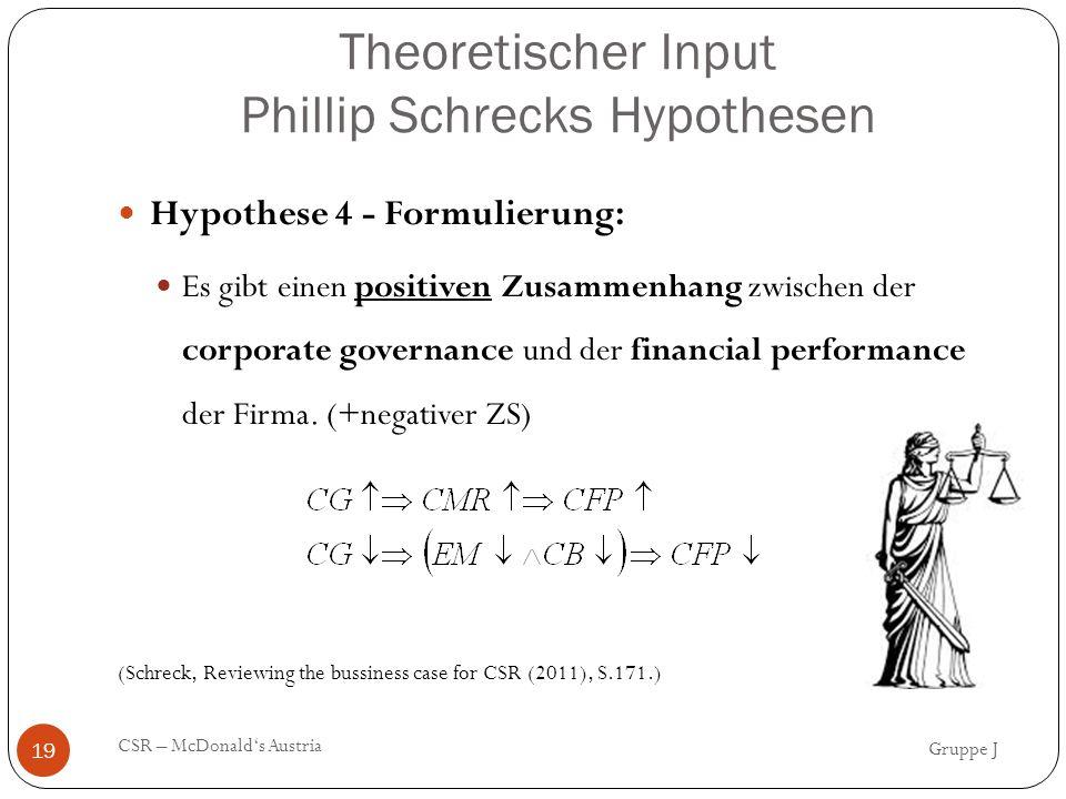 Theoretischer Input Phillip Schrecks Hypothesen Gruppe J CSR – McDonald's Austria 19 Hypothese 4 - Formulierung: Es gibt einen positiven Zusammenhang zwischen der corporate governance und der financial performance der Firma.