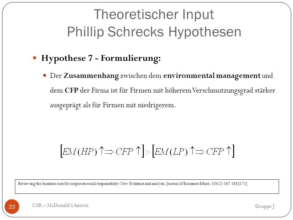 Theoretischer Input Phillip Schrecks Hypothesen Hypothese 7 - Formulierung: Der Zusammenhang zwischen dem environmental management und dem CFP der Firma ist für Firmen mit höherem Verschmutzungsgrad stärker ausgeprägt als für Firmen mit niedrigerem.